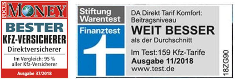 Autoversicherungen Testwatch